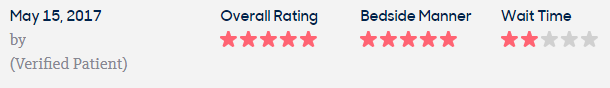 Reviews on ZocDoc.com have a separate category for wait times